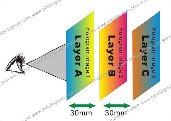2D3D hologram structure